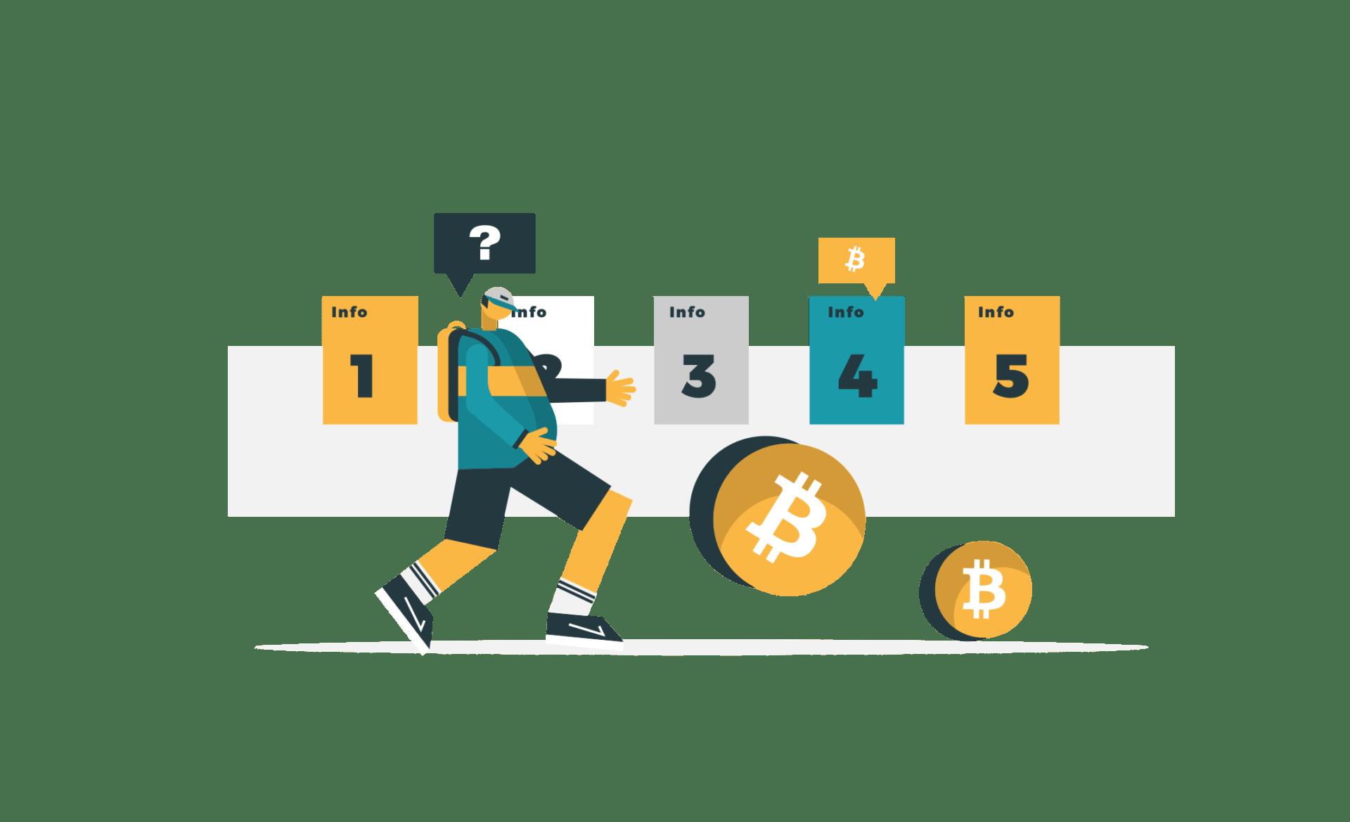 bitcoin fofr kurz