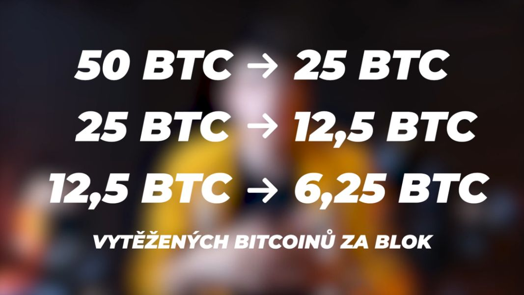 Vývoj postupné inflace bitcoinu